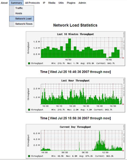 Network-Load-Small